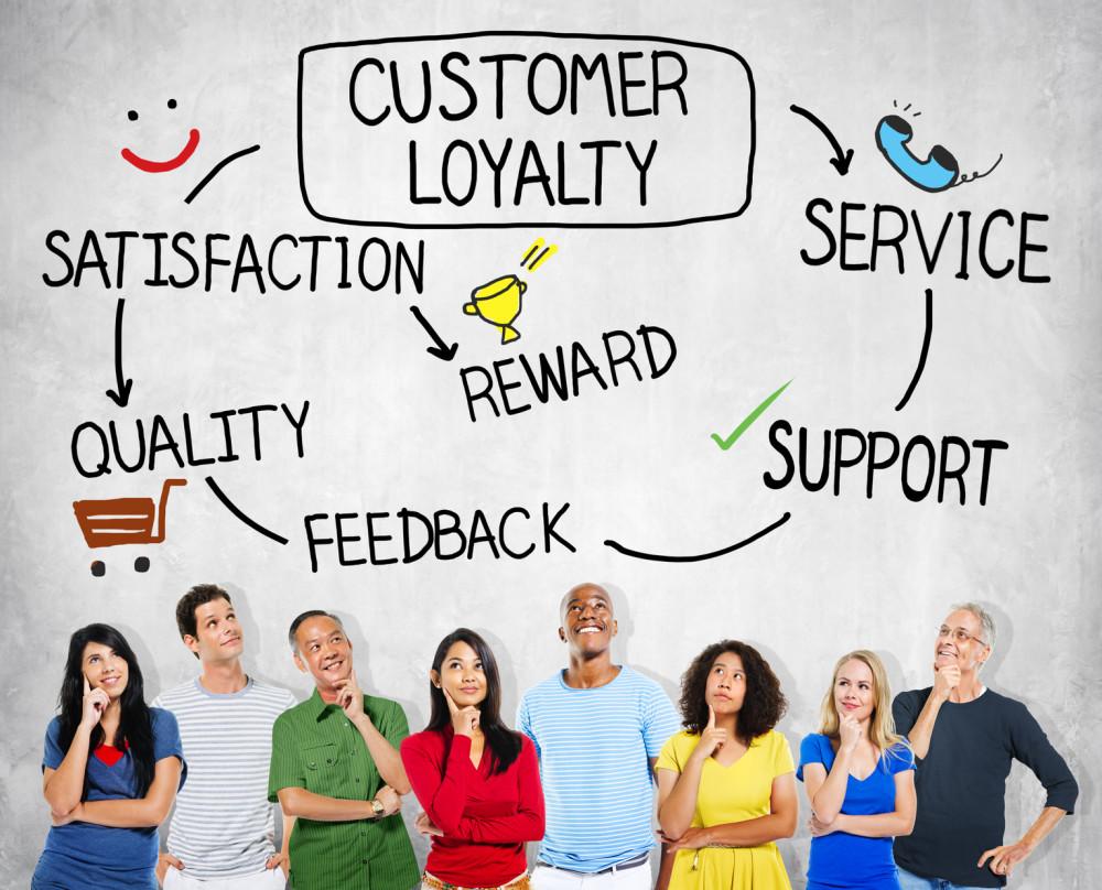 Kundenversteher